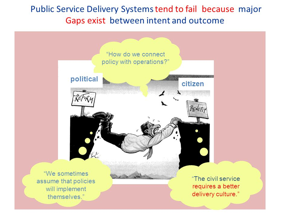 Public Service Delivery Systems tend to fail because major Gaps exist between intent and outcome Civil Servant citizen How do we connect policy with operations political We sometimes assume that policies will implement themselves. The civil service requires a better delivery culture.