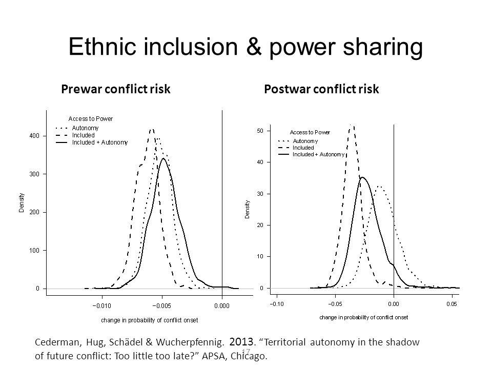 "Ethnic inclusion & power sharing 17 Cederman, Hug, Schädel & Wucherpfennig. 2013. ""Territorial autonomy in the shadow of future conflict: Too little t"