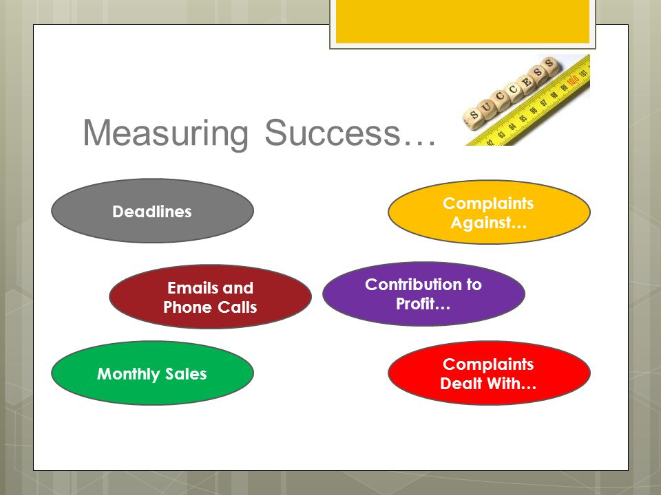 Measuring Success… Deadlines Emails and Phone Calls Monthly Sales Complaints Dealt With… Complaints Against… Contribution to Profit…