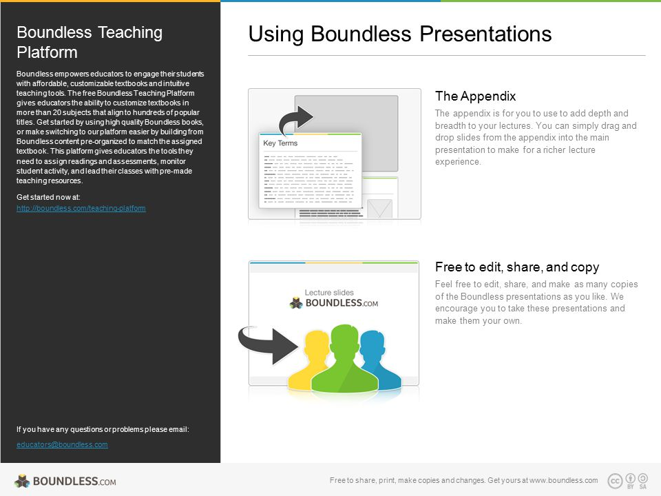 Using Boundless Presentations The Appendix The appendix is for you to use to add depth and breadth to your lectures. You can simply drag and drop slid