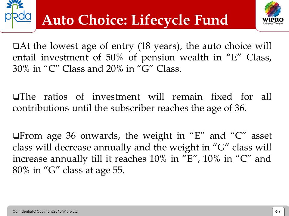 Confidential © Copyright 2010 Wipro Ltd 36 Auto Choice: Lifecycle Fund  At the lowest age of entry (18 years), the auto choice will entail investment