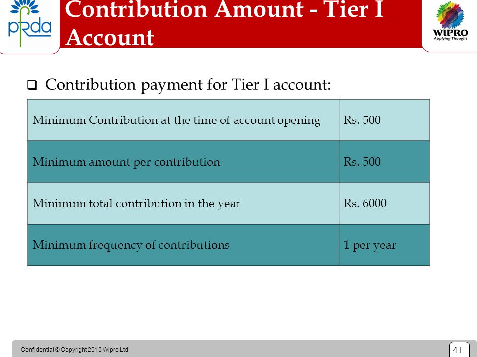 Confidential © Copyright 2010 Wipro Ltd 41 Our Understanding Contribution Amount - Tier I Account  Contribution payment for Tier I account: Minimum C