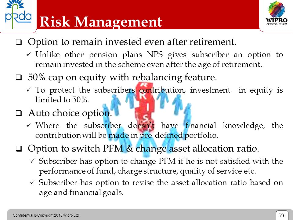 Confidential © Copyright 2010 Wipro Ltd 59 Risk Management  Option to remain invested even after retirement. Unlike other pension plans NPS gives sub