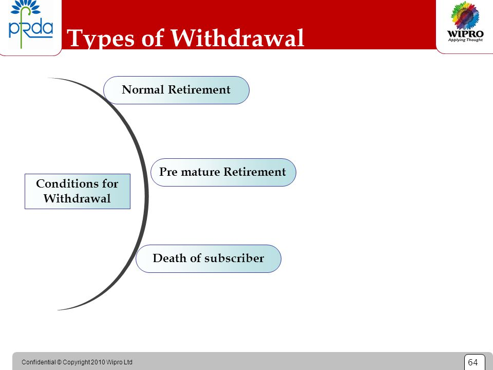 Confidential © Copyright 2010 Wipro Ltd 64 Types of Withdrawal Normal Retirement Conditions for Withdrawal Pre mature Retirement Death of subscriber