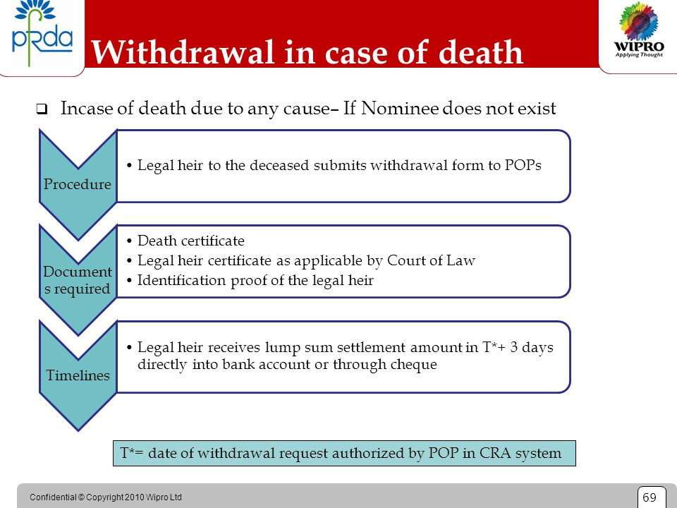 Confidential © Copyright 2010 Wipro Ltd 69 Withdrawal in case of death  Incase of death due to any cause– If Nominee does not exist Procedure Legal h