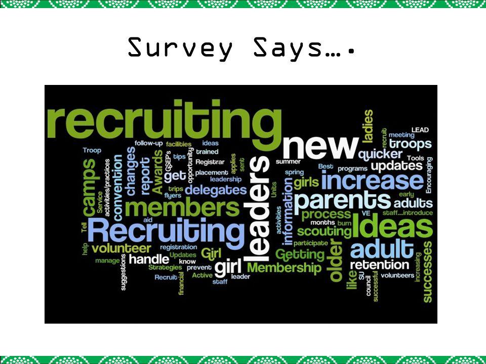 Survey Says….