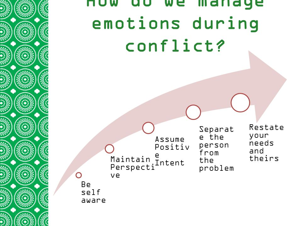 How do we manage emotions during conflict.