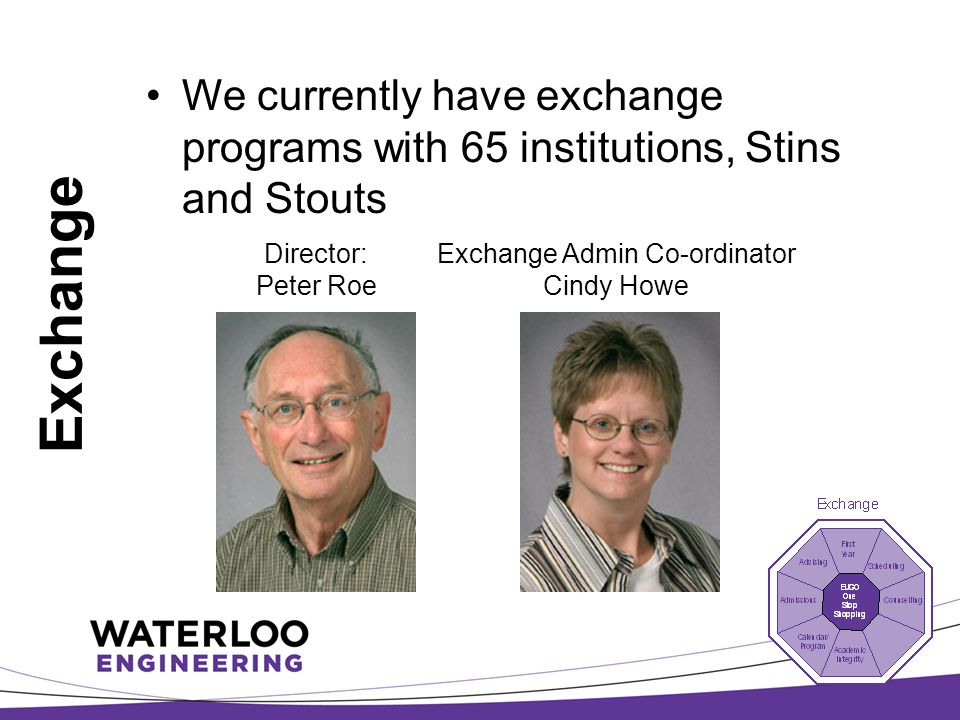 Exchange We currently have exchange programs with 65 institutions, Stins and Stouts Director: Peter Roe Exchange Admin Co-ordinator Cindy Howe