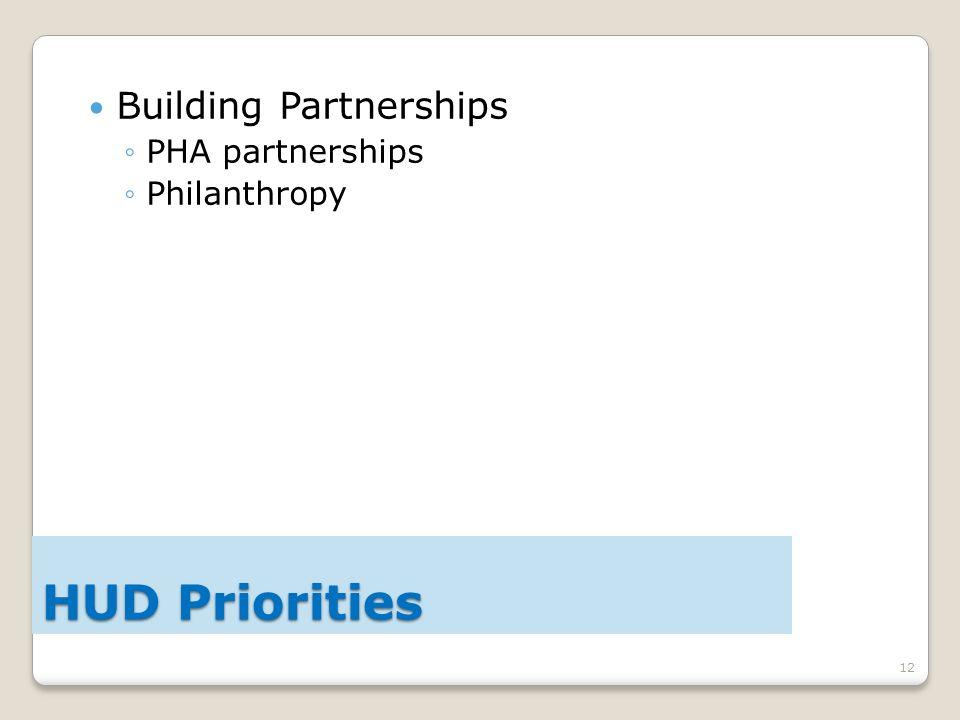 12 Building Partnerships ◦PHA partnerships ◦Philanthropy HUD Priorities