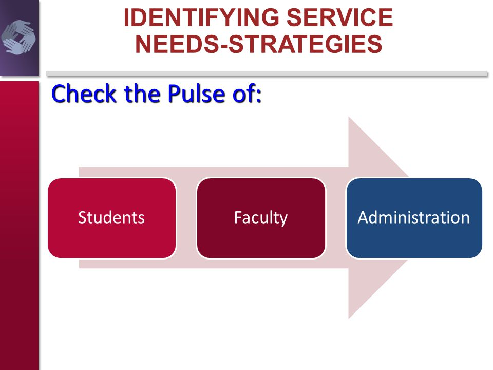 IDENTIFYING SERVICE NEEDS-STRATEGIES StudentsFacultyAdministration Check the Pulse of: