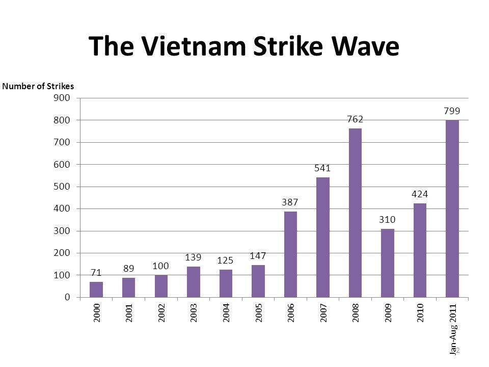 The Vietnam Strike Wave 2