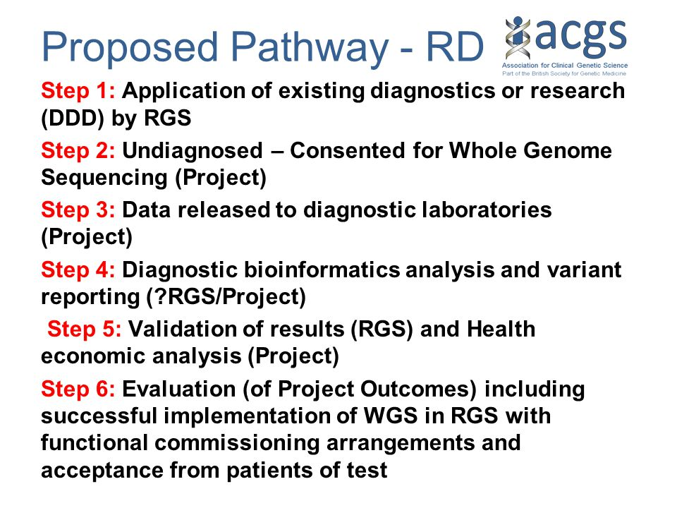 Proposed Pathway - RD Step 1: Application of existing diagnostics or research (DDD) by RGS Step 2: Undiagnosed – Consented for Whole Genome Sequencing (Project) Step 3: Data released to diagnostic laboratories (Project) Step 4: Diagnostic bioinformatics analysis and variant reporting ( RGS/Project) Step 5: Validation of results (RGS) and Health economic analysis (Project) Step 6: Evaluation (of Project Outcomes) including successful implementation of WGS in RGS with functional commissioning arrangements and acceptance from patients of test