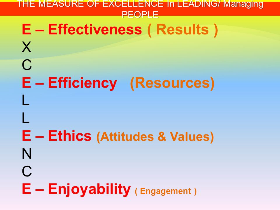MANAGEMENT IS MAN A G E MEN The Leaders The People Time, Talent, Treasures T AligningGearing Up For - Enabling (Training) - Ennobling (Counselling) -