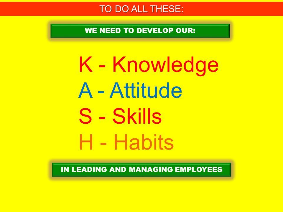 E – Effectiveness ( Results ) X C E – Efficiency (Resources) L E – Ethics (Attitudes & Values) N C E – Enjoyability ( Engagement ) THE MEASURE OF EXCE