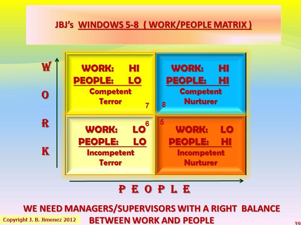 JBJ's WINDOWS 1-4 (COMPETENCE/CHARACTER MATRIX) COM: HI CHAR: LO CHAR: LO Misguided Competence COM: HI CHAR: HI CHAR: HICompetentGoodness COM: LO CHAR