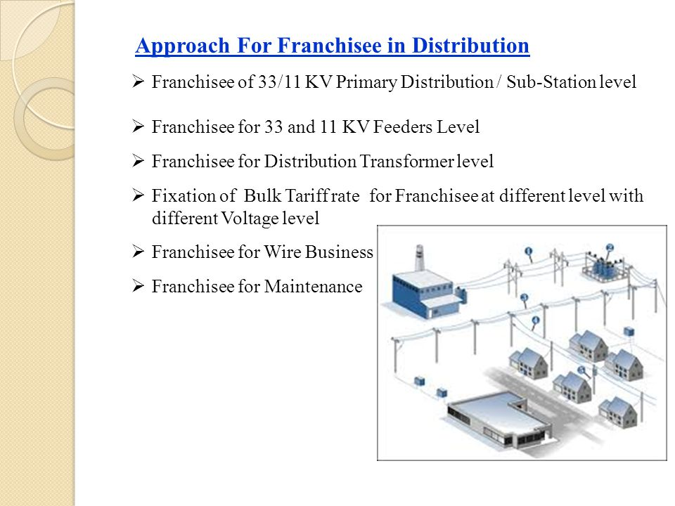 Approach For Franchisee in Distribution  Franchisee of 33/11 KV Primary Distribution / Sub-Station level  Franchisee for 33 and 11 KV Feeders Level  Franchisee for Distribution Transformer level  Fixation of Bulk Tariff rate for Franchisee at different level with different Voltage level  Franchisee for Wire Business  Franchisee for Maintenance