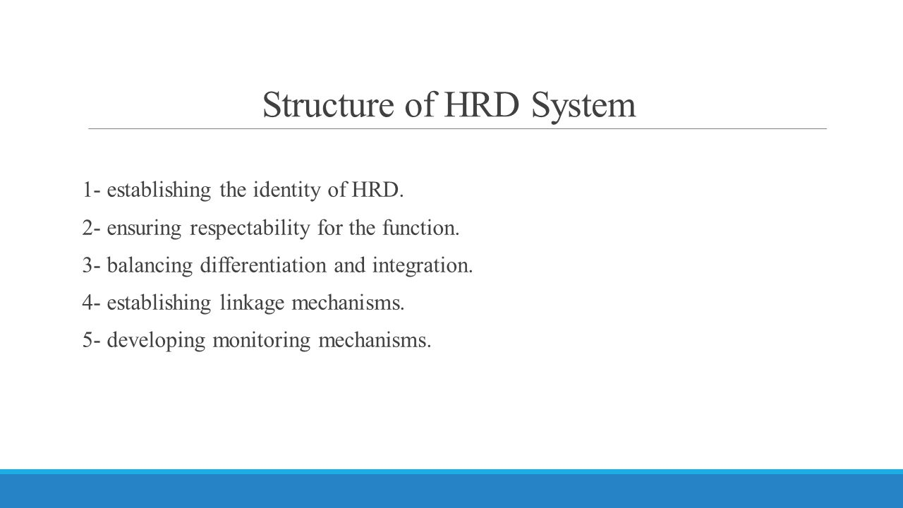 Structure of HRD System 1- establishing the identity of HRD.