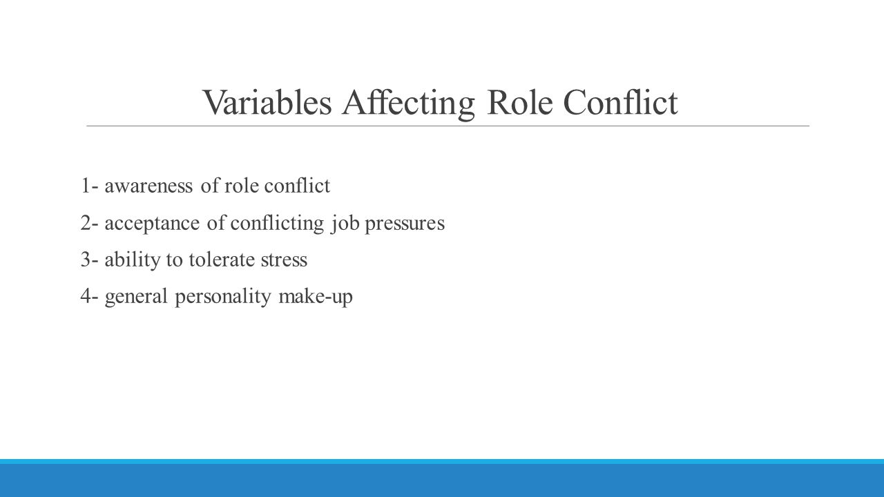Variables Affecting Role Conflict 1- awareness of role conflict 2- acceptance of conflicting job pressures 3- ability to tolerate stress 4- general personality make-up