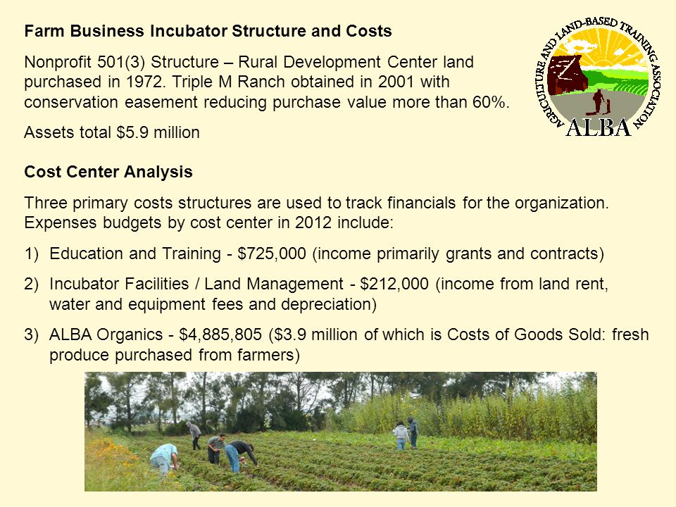 Farm Business Incubator Structure and Costs Nonprofit 501(3) Structure – Rural Development Center land purchased in 1972. Triple M Ranch obtained in 2