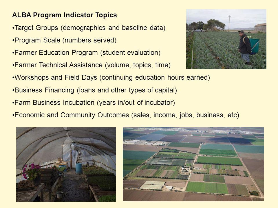 ALBA Program Indicator Topics Target Groups (demographics and baseline data) Program Scale (numbers served) Farmer Education Program (student evaluati