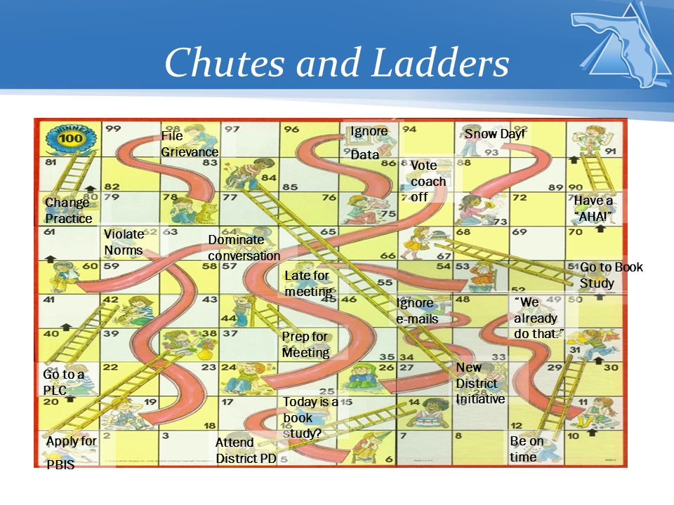 "Chutes and Ladders Apply for PBIS New District Initiative Today is a book study? ""We already do that."" Violate Norms Vote coach off Be on time Go to a"