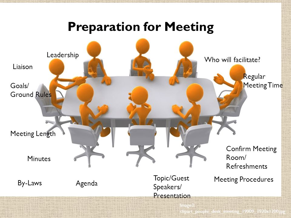 By-Laws Who will facilitate? Topic/Guest Speakers/ Presentation Agenda Meeting Length Regular Meeting Time Goals/ Ground Rules Meeting Procedures Lead