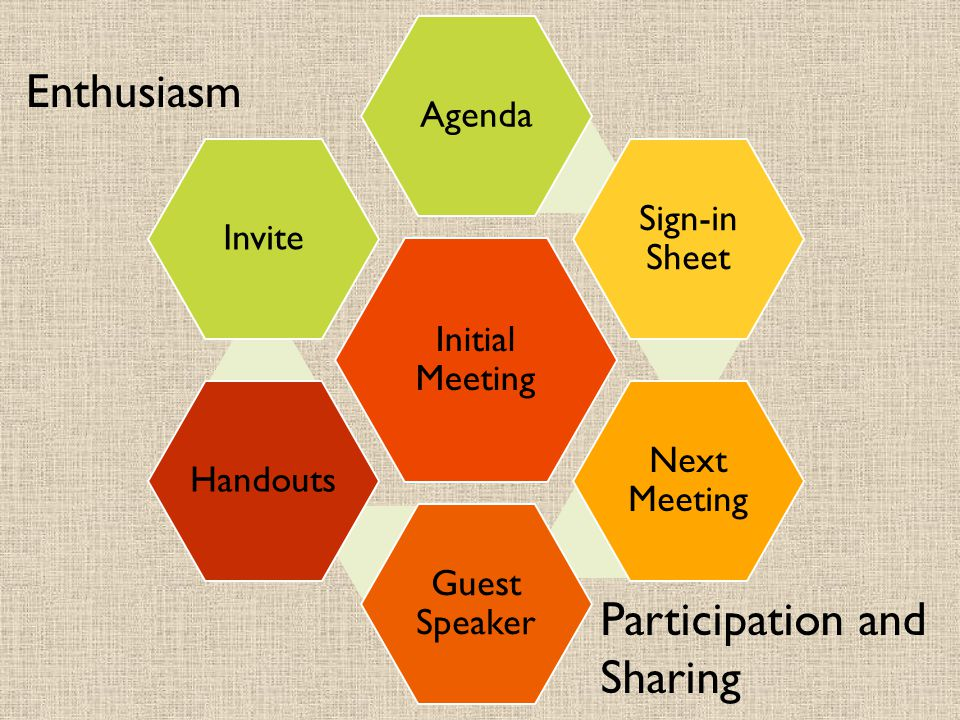 Initial Meeting Agenda Sign-in Sheet Next Meeting Guest Speaker HandoutsInvite Enthusiasm Participation and Sharing