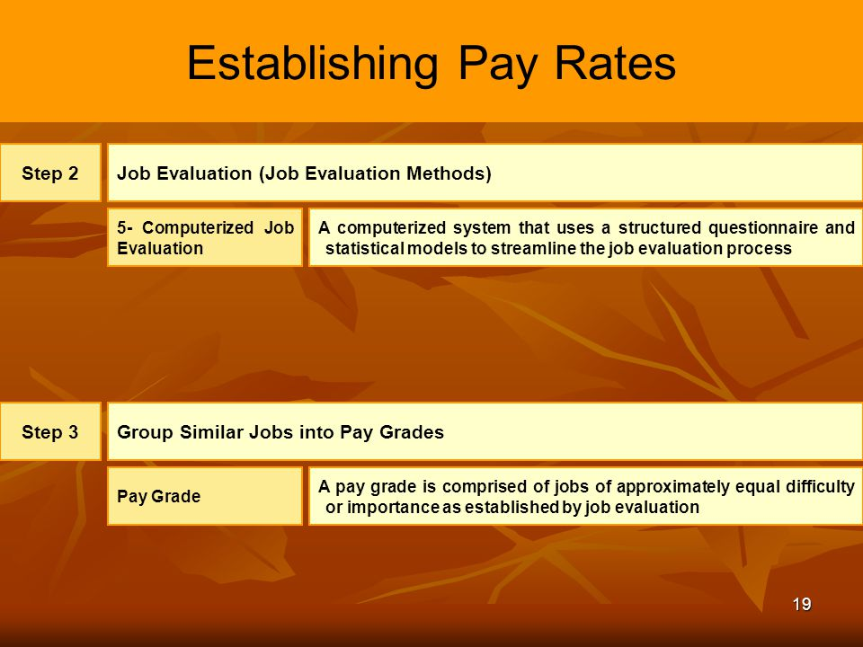 19 Establishing Pay Rates Step 2Job Evaluation (Job Evaluation Methods) 5- Computerized Job Evaluation A computerized system that uses a structured qu