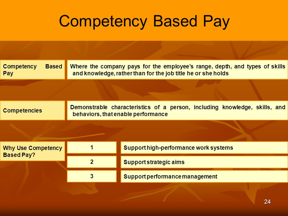 24 Competency Based Pay Where the company pays for the employee's range, depth, and types of skills and knowledge, rather than for the job title he or