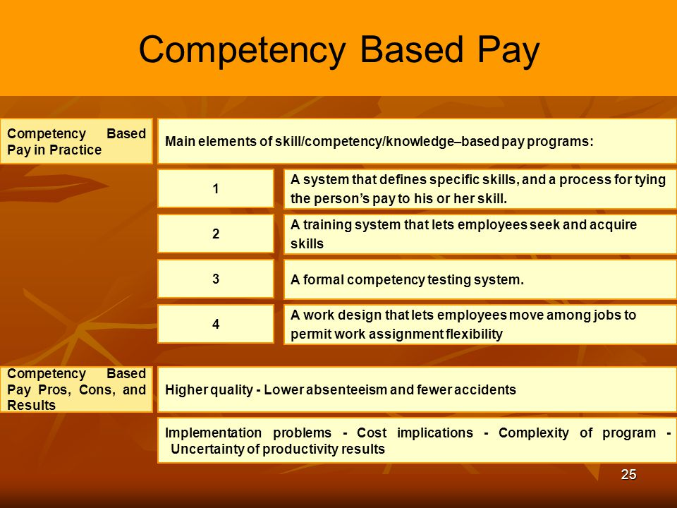 25 Competency Based Pay Main elements of skill/competency/knowledge–based pay programs: Competency Based Pay in Practice 1 A system that defines speci