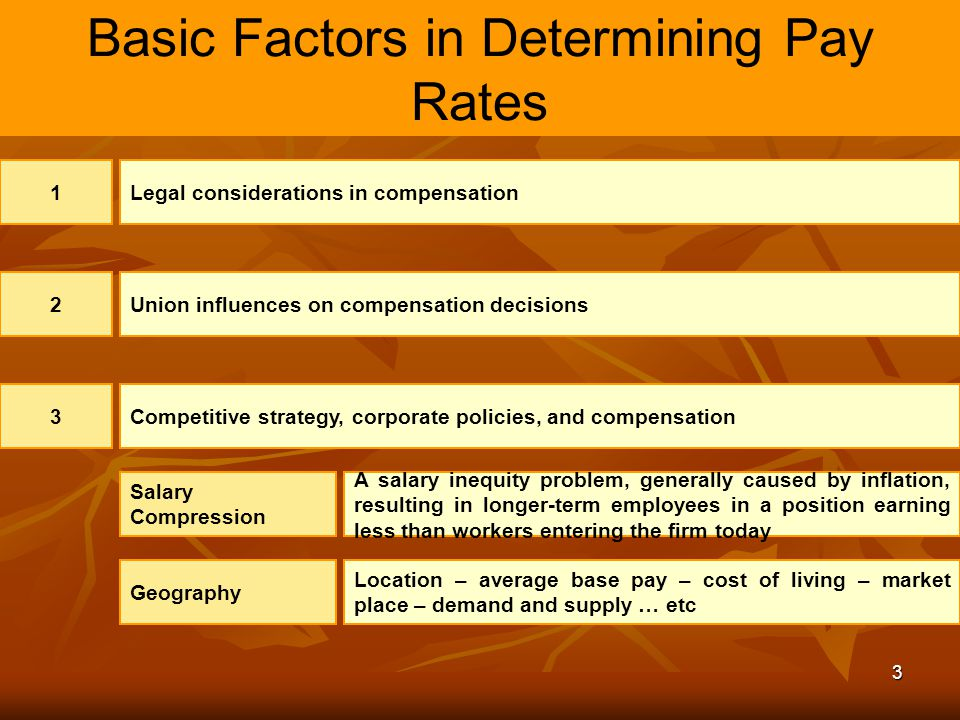 3 Basic Factors in Determining Pay Rates 1Legal considerations in compensation 2Union influences on compensation decisions 3Competitive strategy, corp