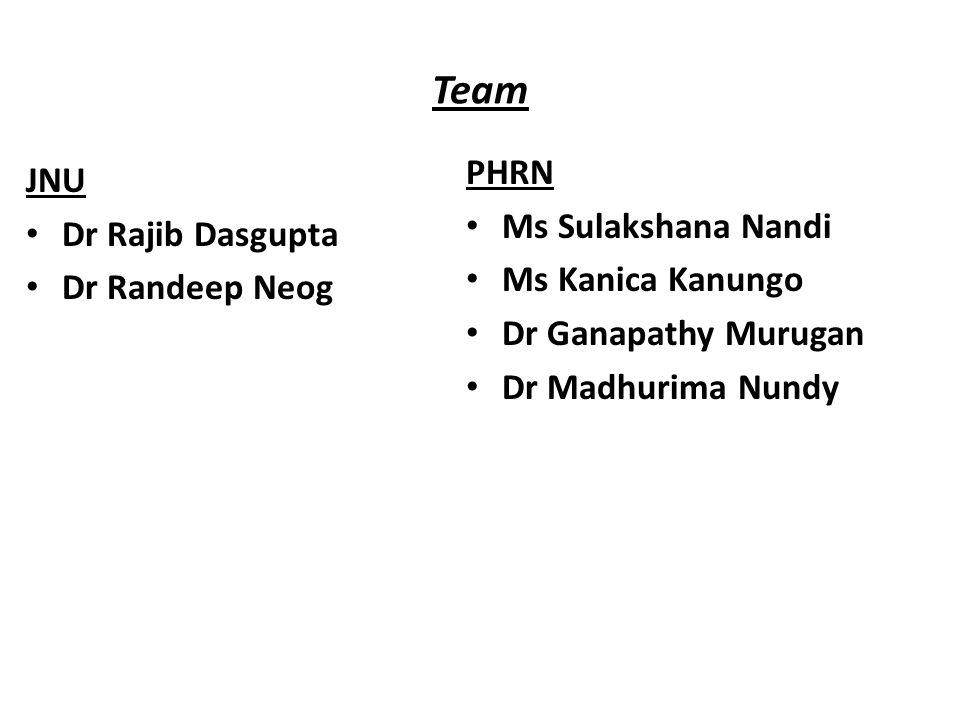 Team JNU Dr Rajib Dasgupta Dr Randeep Neog PHRN Ms Sulakshana Nandi Ms Kanica Kanungo Dr Ganapathy Murugan Dr Madhurima Nundy