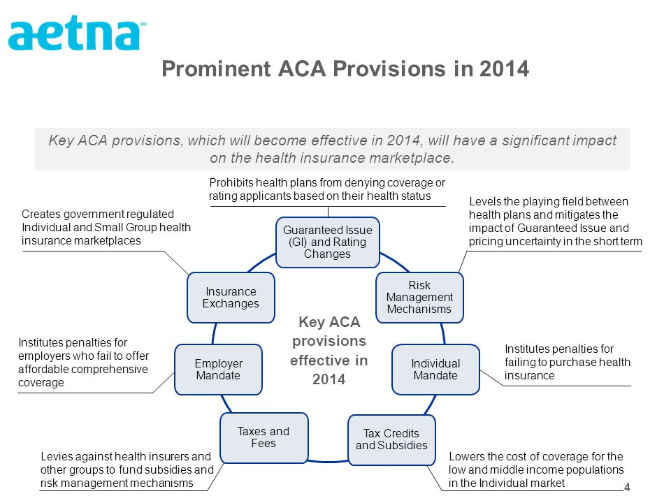 4 Prominent ACA Provisions in 2014 Key ACA provisions effective in 2014 Individual Mandate Taxes and Fees Prohibits health plans from denying coverage or rating applicants based on their health status Levels the playing field between health plans and mitigates the impact of Guaranteed Issue and pricing uncertainty in the short term Institutes penalties for failing to purchase health insurance Lowers the cost of coverage for the low and middle income populations in the Individual market Levies against health insurers and other groups to fund subsidies and risk management mechanisms Institutes penalties for employers who fail to offer affordable comprehensive coverage Creates government regulated Individual and Small Group health insurance marketplaces Key ACA provisions, which will become effective in 2014, will have a significant impact on the health insurance marketplace.