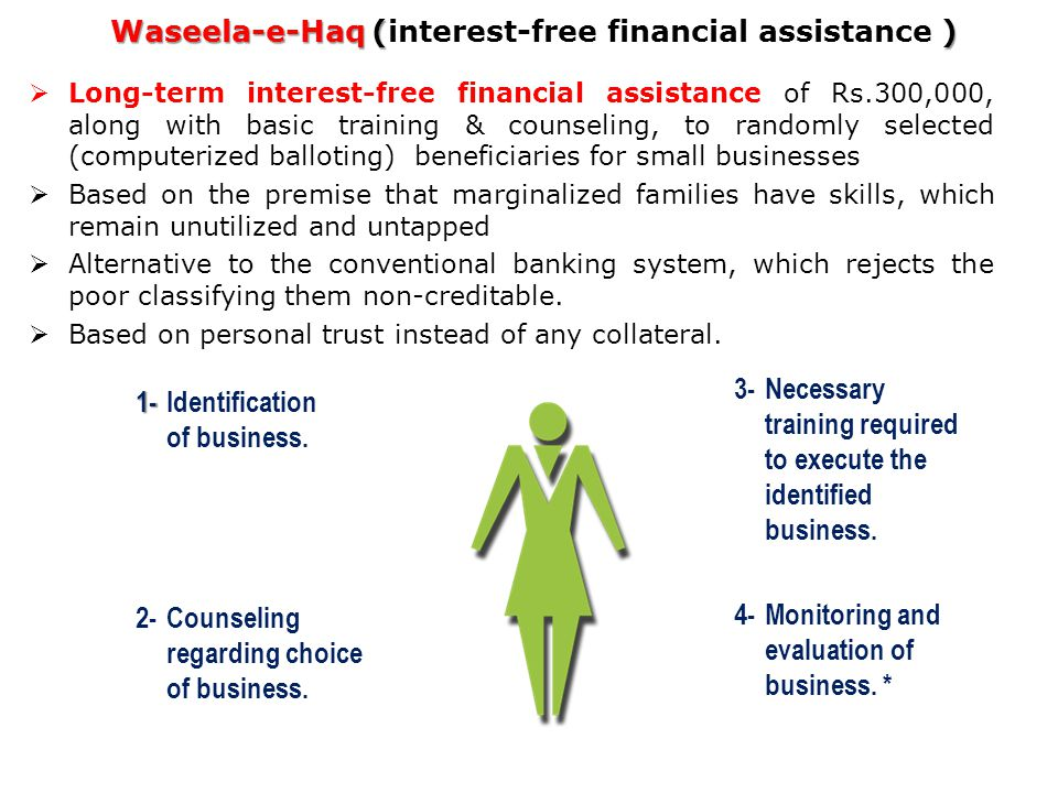 Waseela-e-Haq () Waseela-e-Haq (interest-free financial assistance )  Long-term interest-free financial assistance of Rs.300,000, along with basic tr
