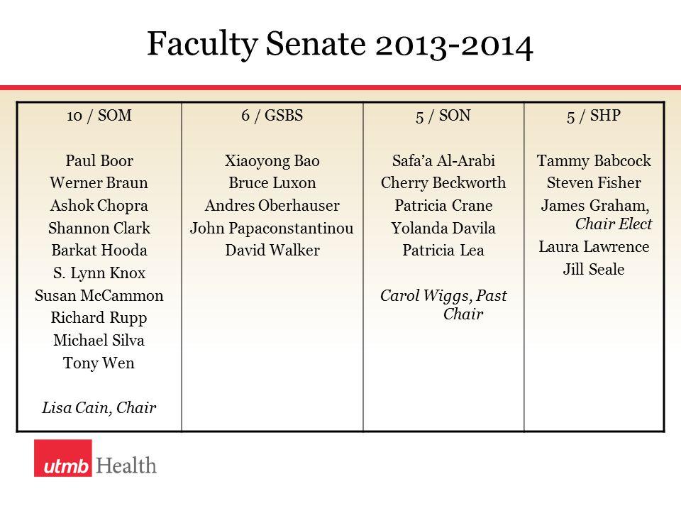 Faculty Senate 2013-2014 10 / SOM Paul Boor Werner Braun Ashok Chopra Shannon Clark Barkat Hooda S.
