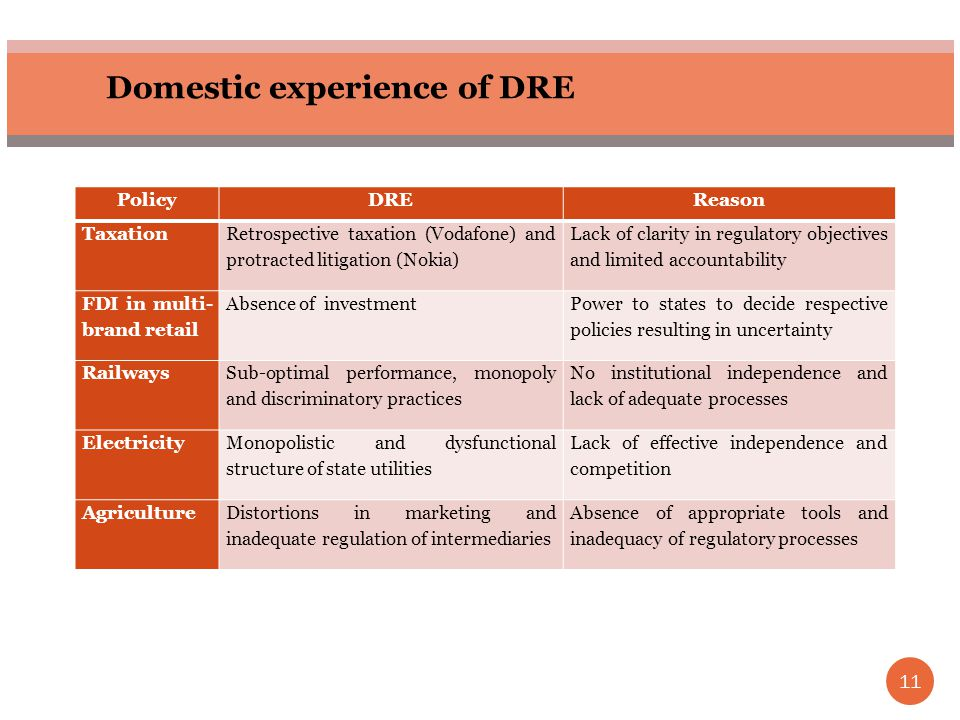 11 Domestic experience of DRE PolicyDREReason Taxation Retrospective taxation (Vodafone) and protracted litigation (Nokia) Lack of clarity in regulatory objectives and limited accountability FDI in multi- brand retail Absence of investment Power to states to decide respective policies resulting in uncertainty Railways Sub-optimal performance, monopoly and discriminatory practices No institutional independence and lack of adequate processes Electricity Monopolistic and dysfunctional structure of state utilities Lack of effective independence and competition AgricultureDistortions in marketing and inadequate regulation of intermediaries Absence of appropriate tools and inadequacy of regulatory processes