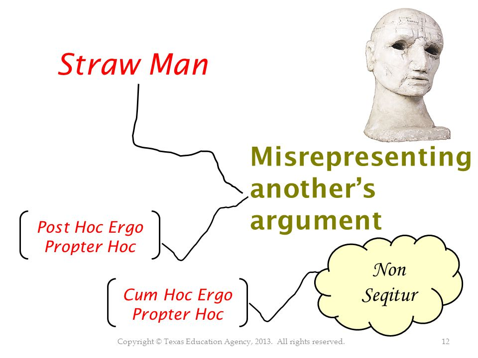 Copyright © Texas Education Agency, 2013. All rights reserved.12 Straw Man Misrepresenting another's argument Post Hoc Ergo Propter Hoc Cum Hoc Ergo P