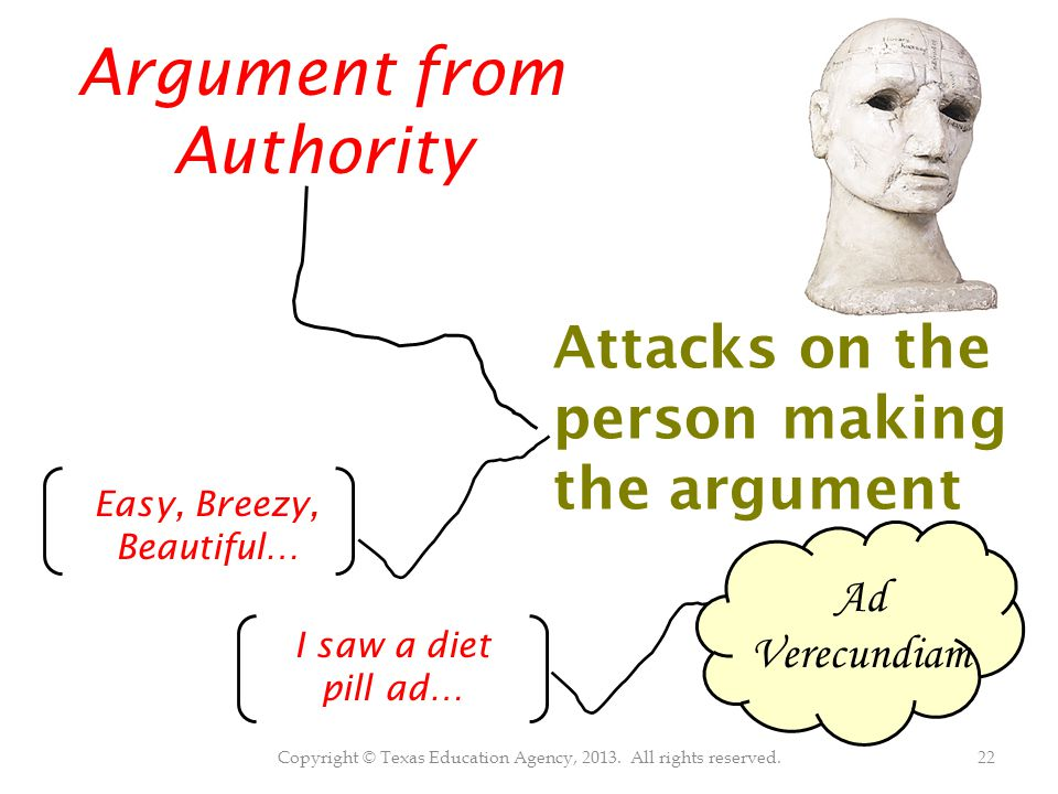 Copyright © Texas Education Agency, 2013. All rights reserved.22 Argument from Authority Attacks on the person making the argument Easy, Breezy, Beaut