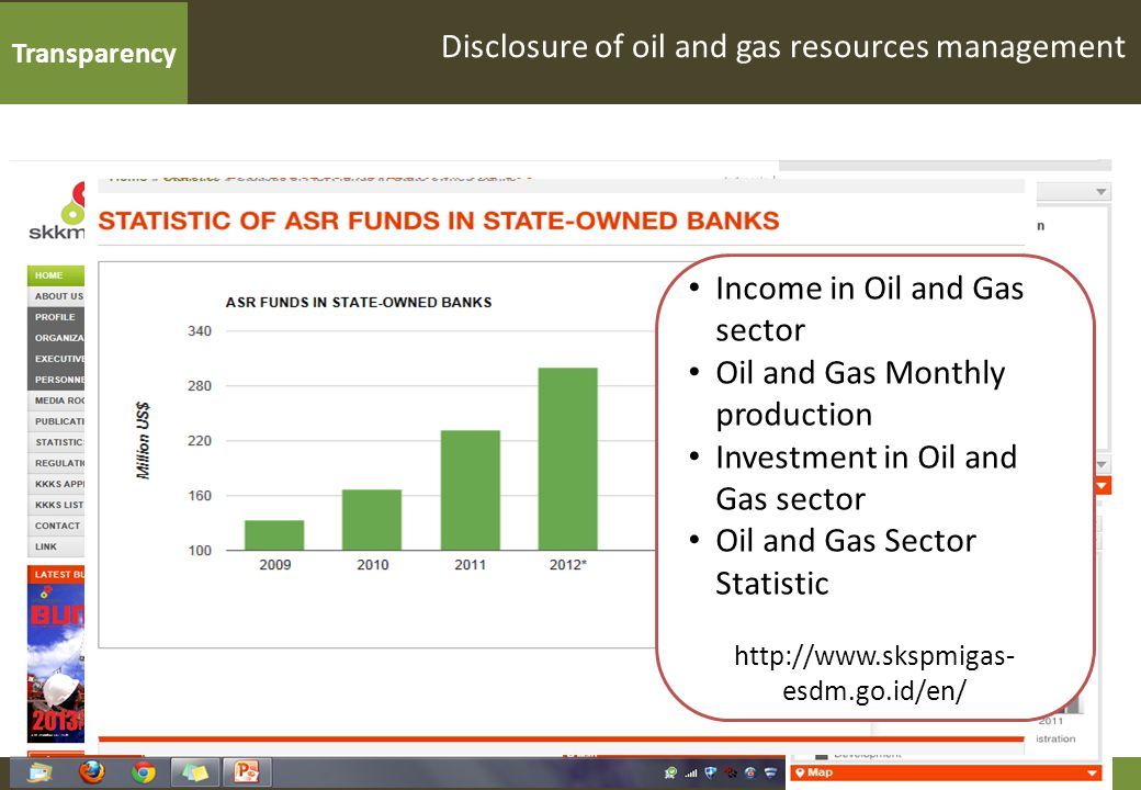 Income in Oil and Gas sector Oil and Gas Monthly production Investment in Oil and Gas sector Oil and Gas Sector Statistic http://www.skspmigas- esdm.go.id/en/ Disclosure of oil and gas resources management Transparency