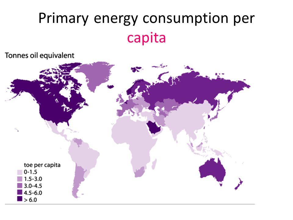 Primary energy consumption per capita