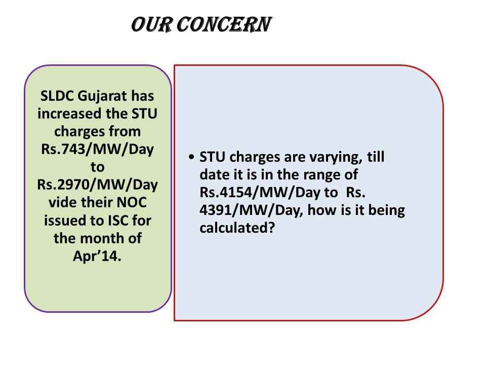 STU charges are varying, till date it is in the range of Rs.4154/MW/Day to Rs.