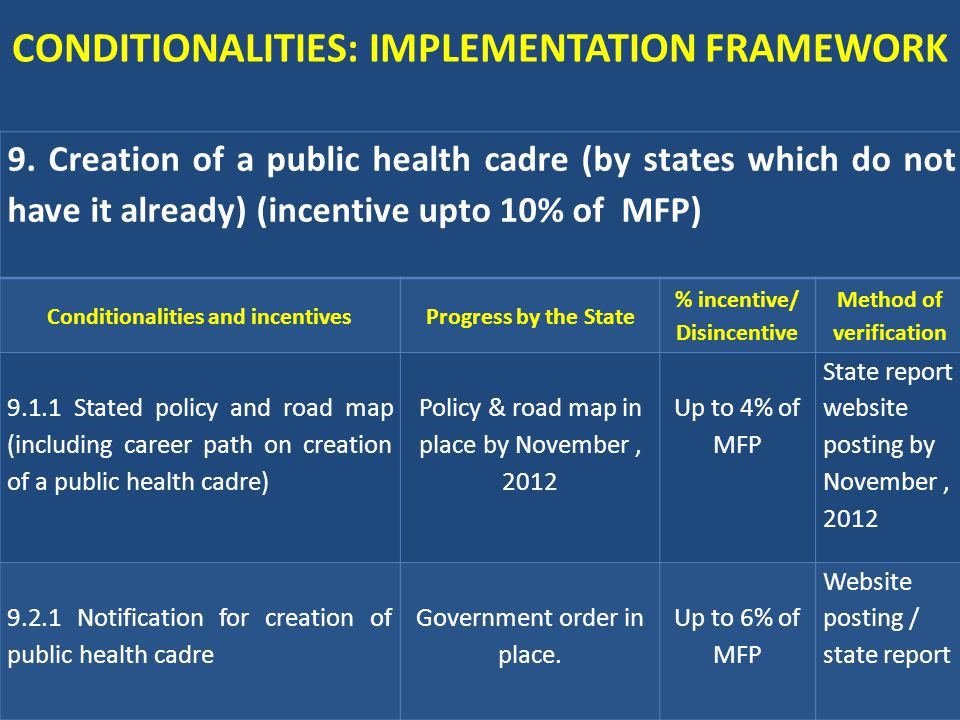 9. Creation of a public health cadre (by states which do not have it already) (incentive upto 10% of MFP) Conditionalities and incentivesProgress by t