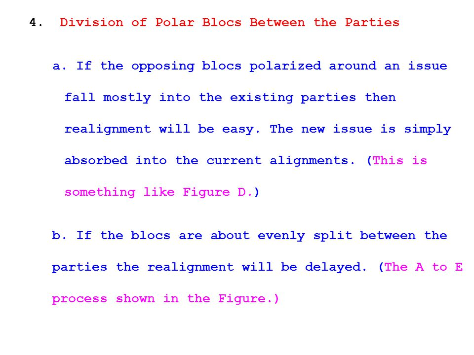 4. Division of Polar Blocs Between the Parties a. If the opposing blocs polarized around an issue fall mostly into the existing parties then realignme