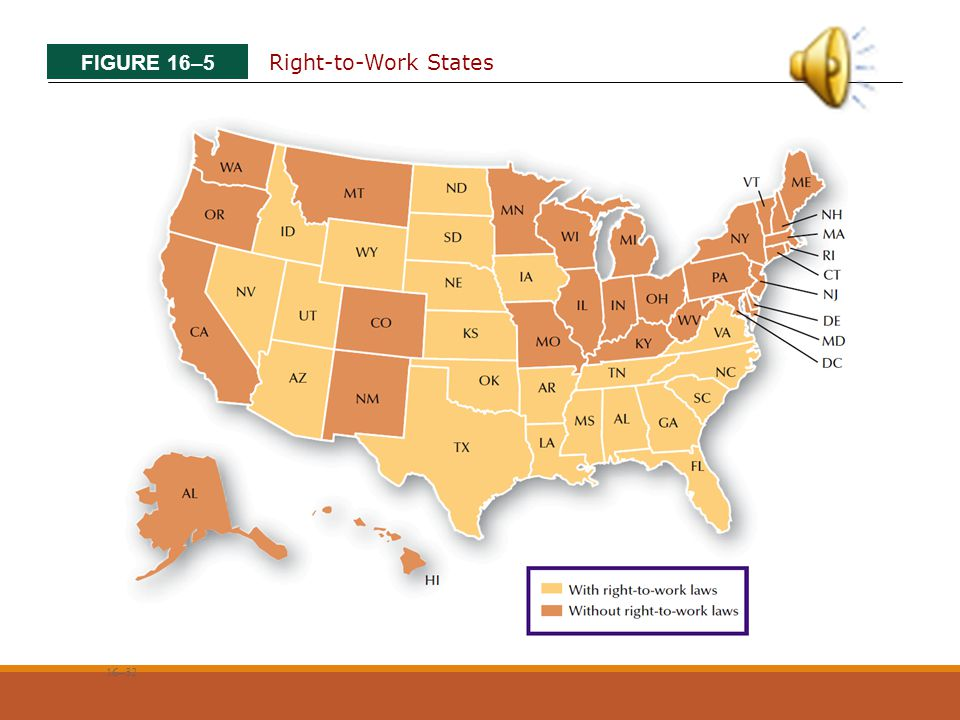 Right to Work Laws Some states are passing what are called right to work laws where employees can not be forced to pay union dues.