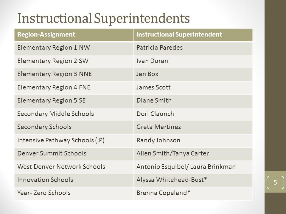 Instructional Superintendents Region-AssignmentInstructional Superintendent Elementary Region 1 NWPatricia Paredes Elementary Region 2 SWIvan Duran El