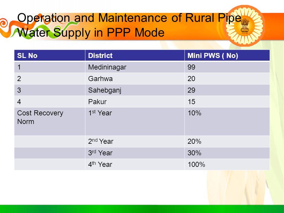 Operation and Maintenance of Rural Pipe Water Supply in PPP Mode SL NoDistrictMini PWS ( No) 1Medininagar99 2Garhwa20 3Sahebganj29 4Pakur15 Cost Recov