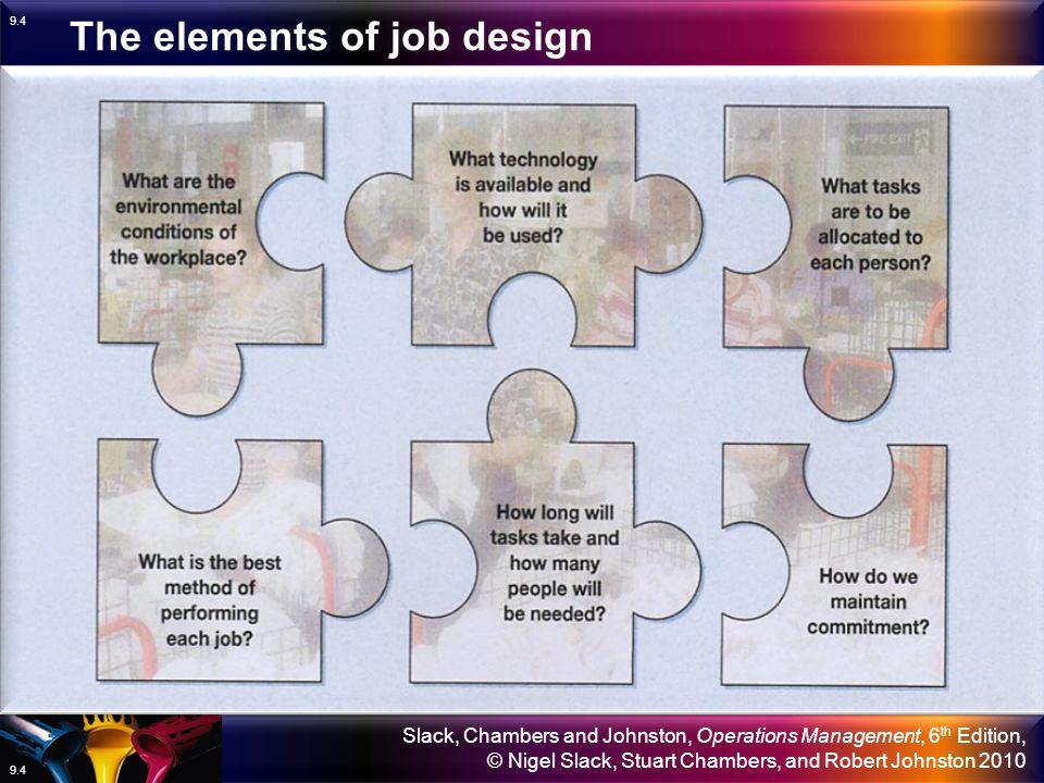 Slack, Chambers and Johnston, Operations Management, 6 th Edition, © Nigel Slack, Stuart Chambers, and Robert Johnston 2010 9.4 The elements of job design