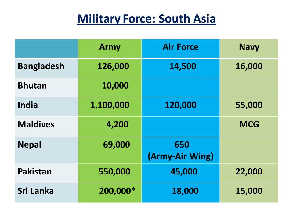 Military Force: South Asia ArmyAir ForceNavy Bangladesh 126,000 14,50016,000 Bhutan 10,000 India1,100,000120,00055,000 Maldives 4,200MCG Nepal 69,000 650 (Army-Air Wing) Pakistan 550,000 45,00022,000 Sri Lanka 200,000* 18,00015,000