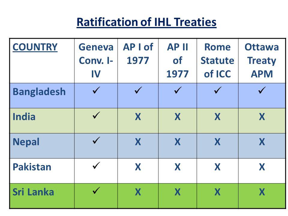 Ratification of IHL Treaties COUNTRYGeneva Conv.