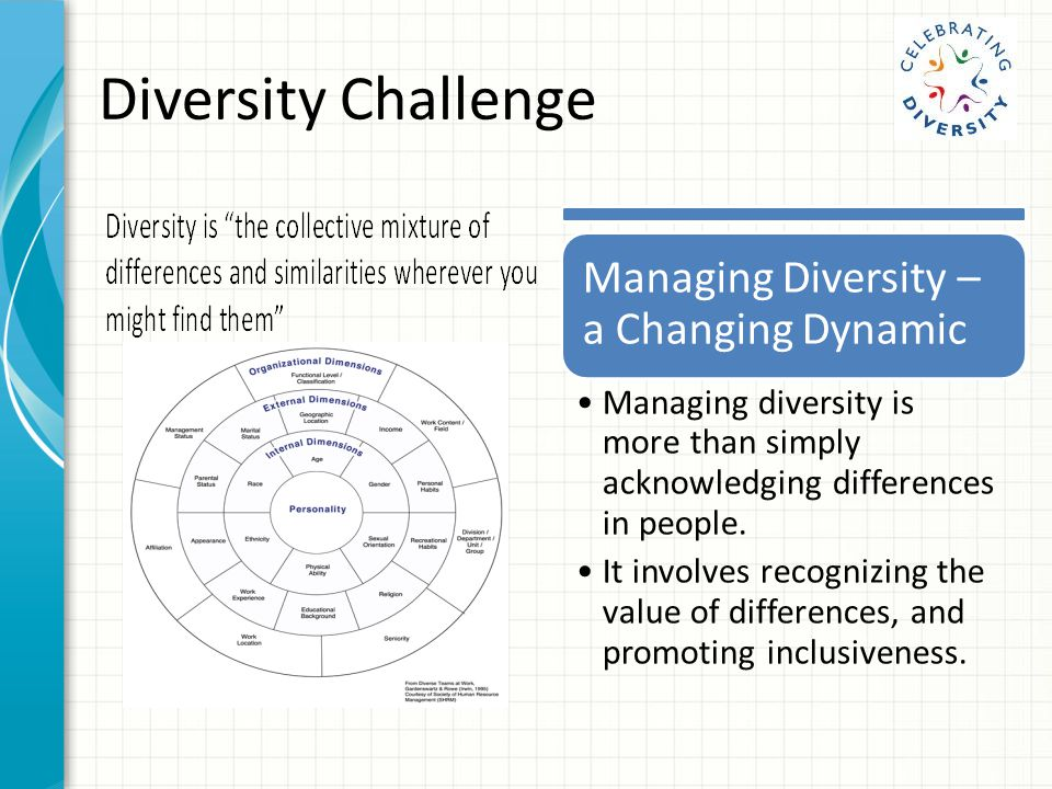 Diversity Challenge Managing Diversity – a Changing Dynamic Managing diversity is more than simply acknowledging differences in people.